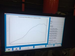 MTRmotorsport-civicek